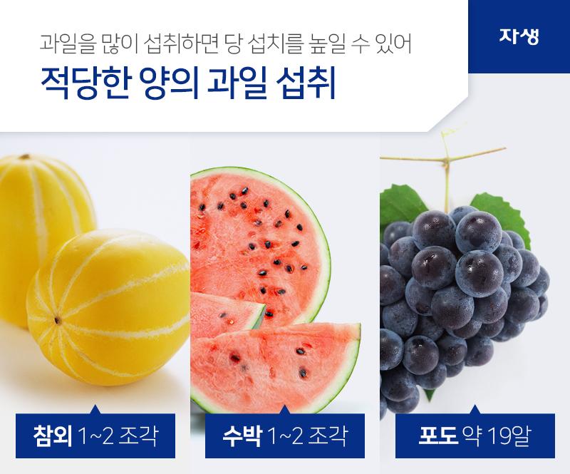 과일을 많이 섭취하면 당 섭취를 높일 수 있어 적당한 양의 과일 섭취 | 자생의료재단