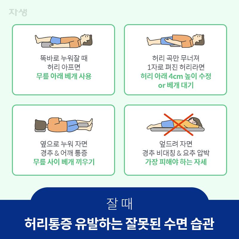 참고 이미지 : 잘때- 허리통증유발하는잘못된수면습관 | 자생한방병원·자생의료재단