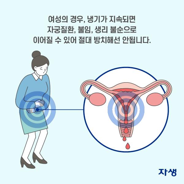 여성의 경우, 냉기가 지속되면 자궁질환, 불임, 생리 불순으로 이어질 수 있어 절대 방치해선 안됩니다.   자생한방병원·자생의료재단