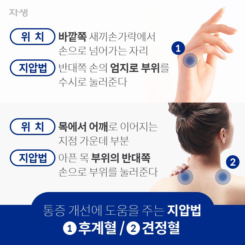 통증 개선에 도움을 주는 지압법 1.후계혈 / 2.견정혈 후계혈 위치 : 바깥쪽 새끼손가락에서 손으로 넘어가는 자리 후계혈 지압법 : 반대쪽 손의 엄지로 부위를 수시로 눌러준다 견정혈 위치 : 목에서 어깨로 이어지는 지점 가운데 부분 견정혈 지압법 : 아픈 목 부위의 반대쪽 손으로 부위를 눌러준다 | 자생한방병원ㆍ자생의료재단
