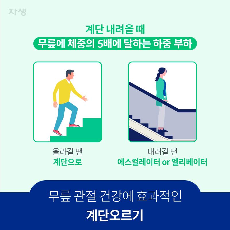 무릎 관절 건강에 효과적인 계단오르기 | 자생한방병원·자생의료재단